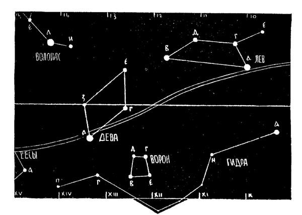 урок первое знакомство со звездами