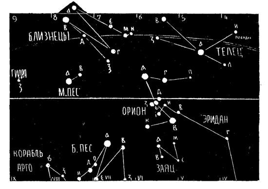 твое первое знакомство со звездами